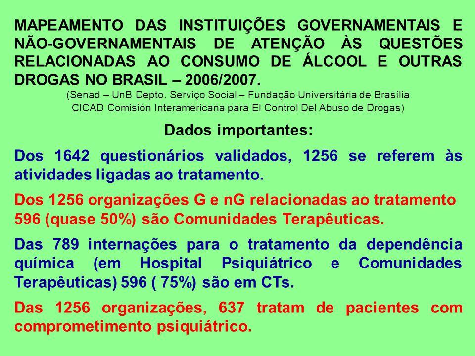 MAPEAMENTO DAS INSTITUIÇÕES GOVERNAMENTAIS E NÃO-GOVERNAMENTAIS DE ATENÇÃO ÀS QUESTÕES RELACIONADAS AO CONSUMO DE ÁLCOOL E OUTRAS DROGAS NO BRASIL – 2