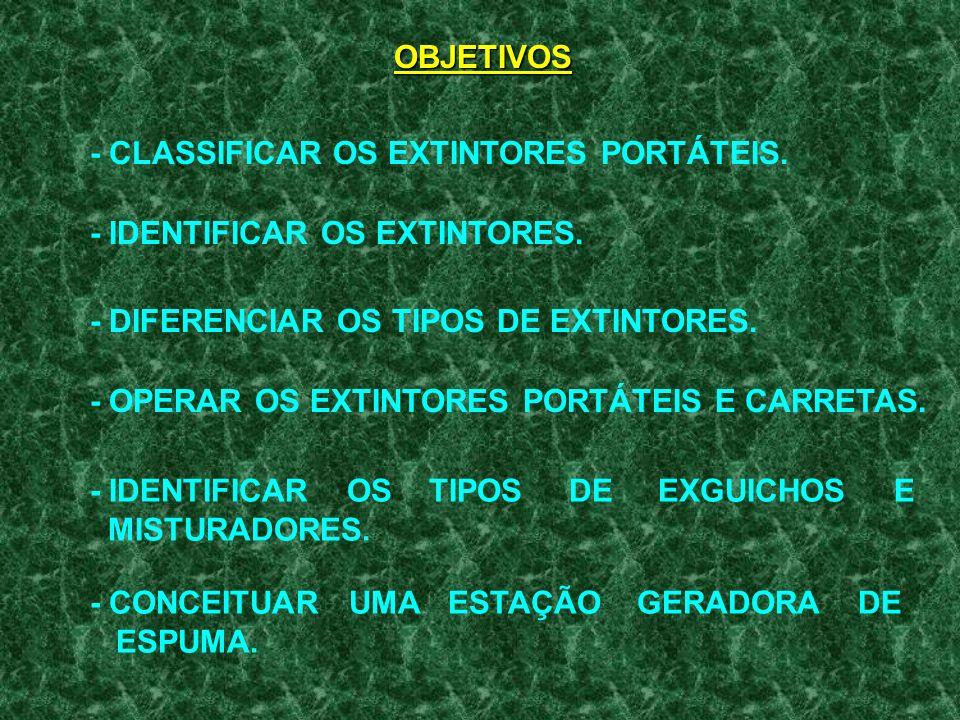EQUIPAMENTOS DE COMBATE A INCÊNDIO CAPÍTULO - IV TÓPICOS - CLASSIFICAÇÃO DOS EXTINTORES PORTÁTEIS. - IDENTIFICAÇÃO DOS EXTINTORES. - TIPOS DE EXTINTOR