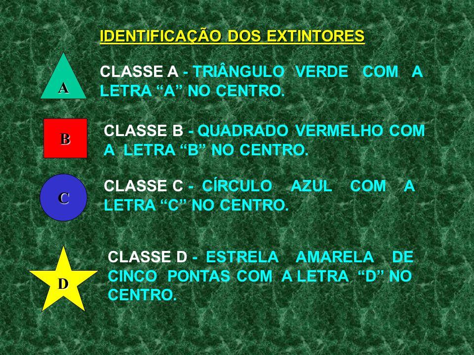 IDENTIFICAÇÃO DOS EXTINTORES CLASSE A - TRIÂNGULO VERDE COM A LETRA A NO CENTRO.