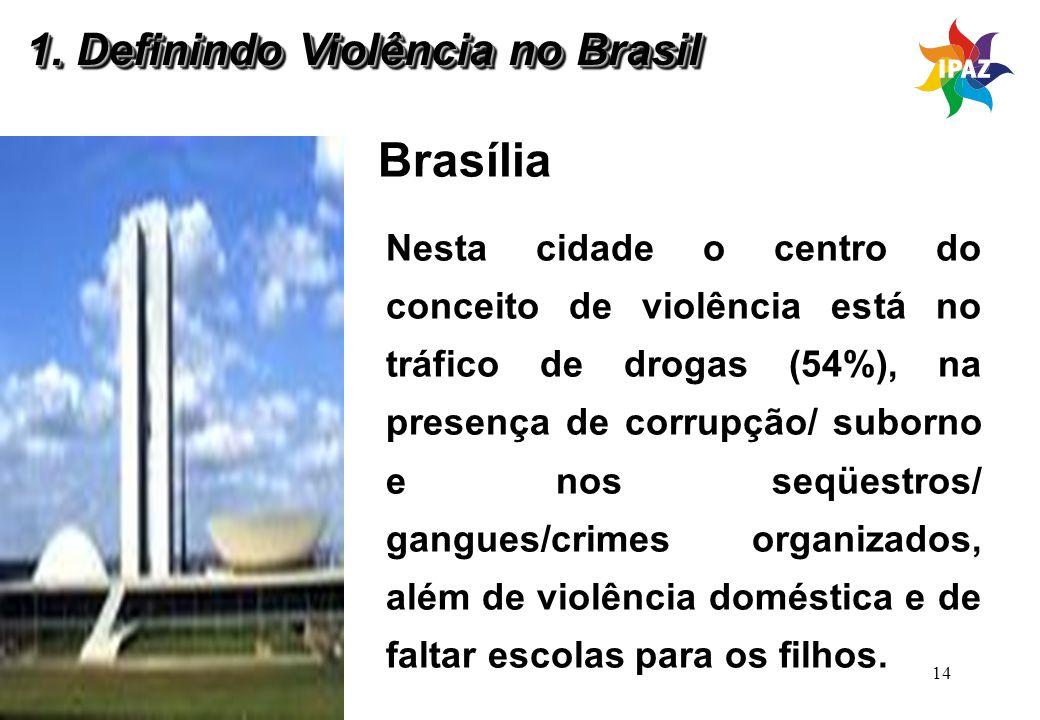14 Brasília Nesta cidade o centro do conceito de violência está no tráfico de drogas (54%), na presença de corrupção/ suborno e nos seqüestros/ gangue