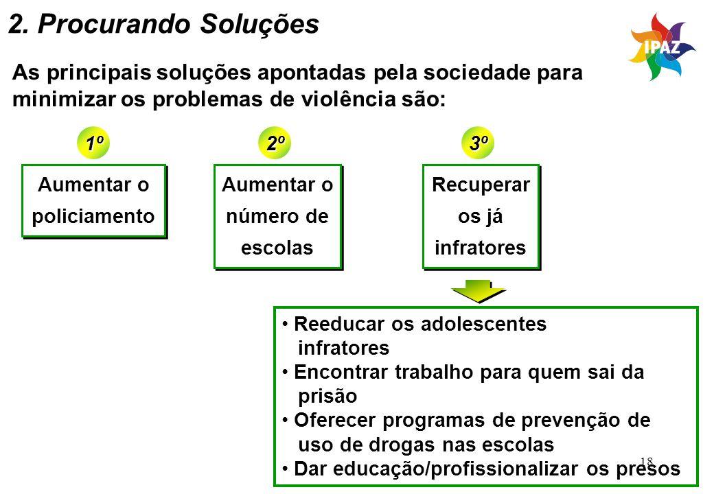 18 2. Procurando Soluções As principais soluções apontadas pela sociedade para minimizar os problemas de violência são: Aumentar o policiamento Aument