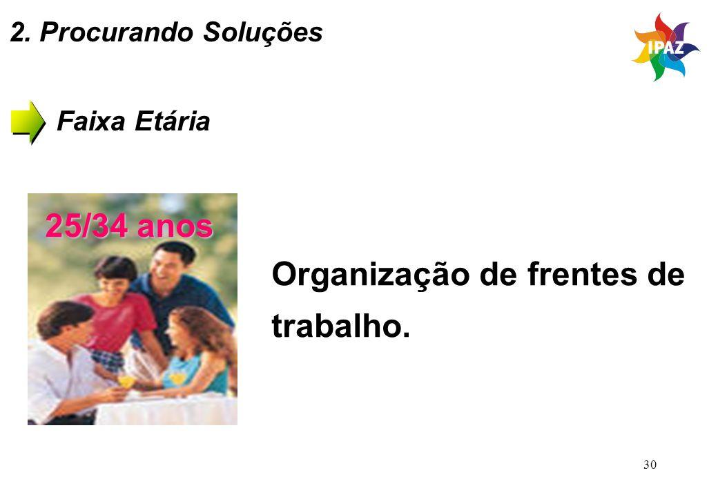 30 Organização de frentes de trabalho. 25/34 anos 2. Procurando Soluções Faixa Etária