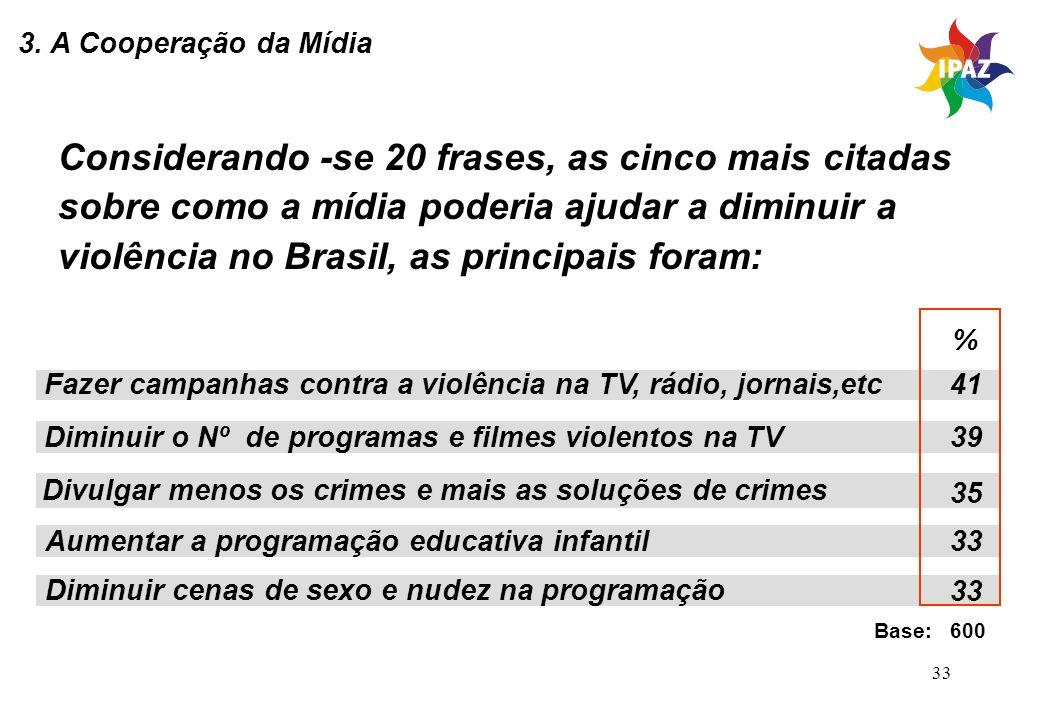 33 3. A Cooperação da Mídia Considerando -se 20 frases, as cinco mais citadas sobre como a mídia poderia ajudar a diminuir a violência no Brasil, as p
