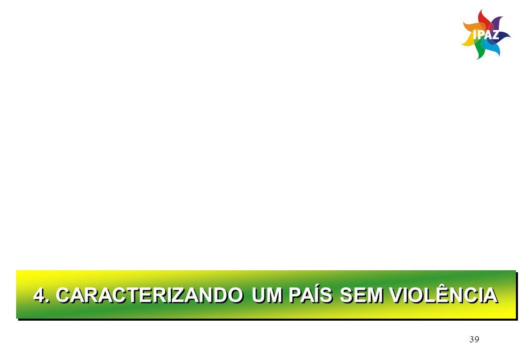 39 4. CARACTERIZANDO UM PAÍS SEM VIOLÊNCIA