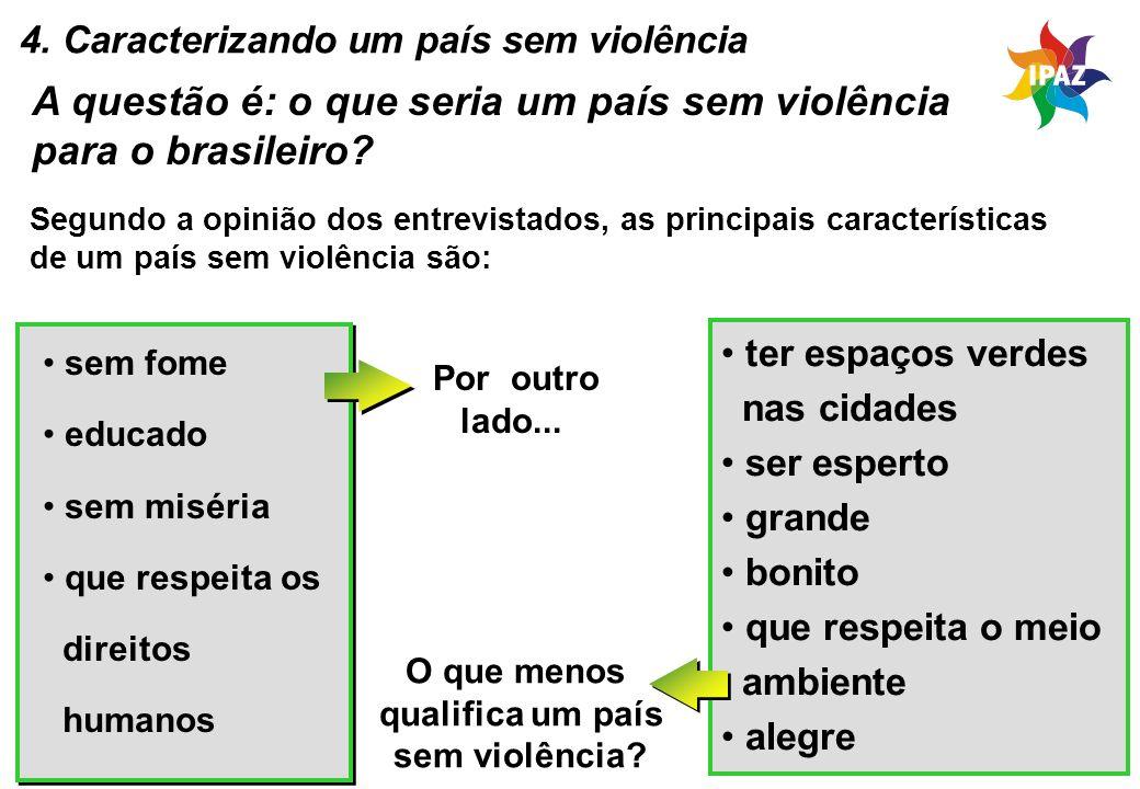 40 4. Caracterizando um país sem violência A questão é: o que seria um país sem violência para o brasileiro? Segundo a opinião dos entrevistados, as p