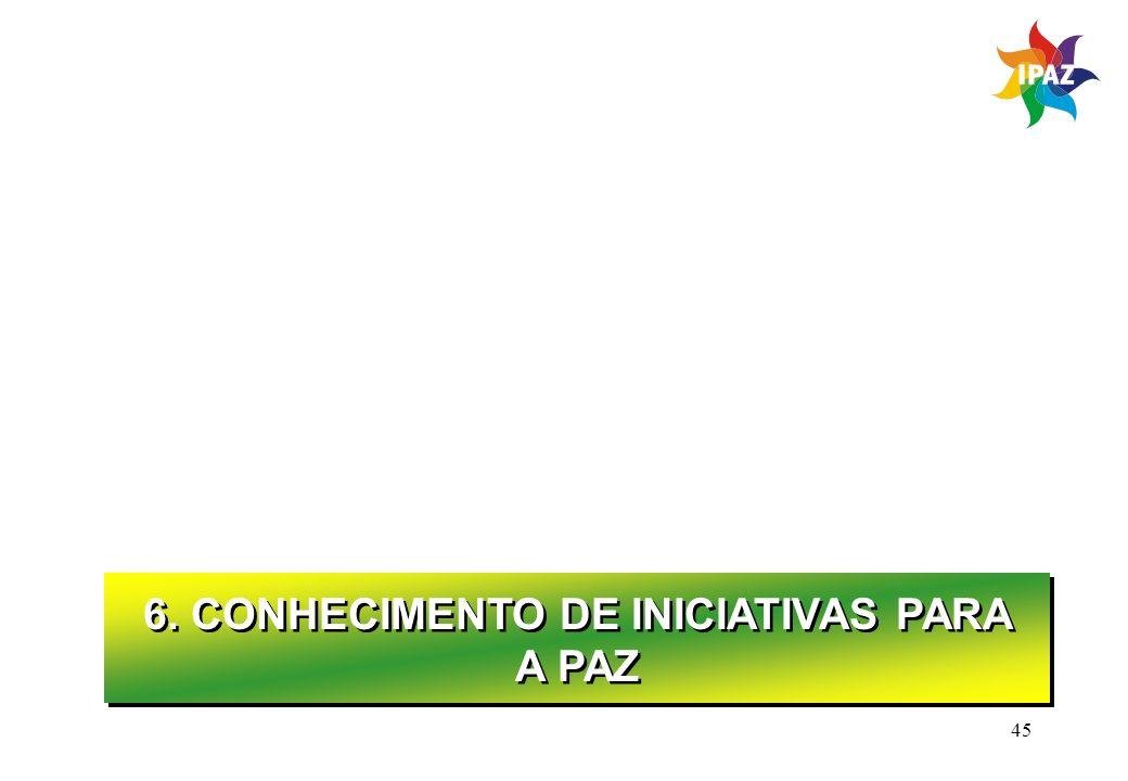 45 6. CONHECIMENTO DE INICIATIVAS PARA A PAZ