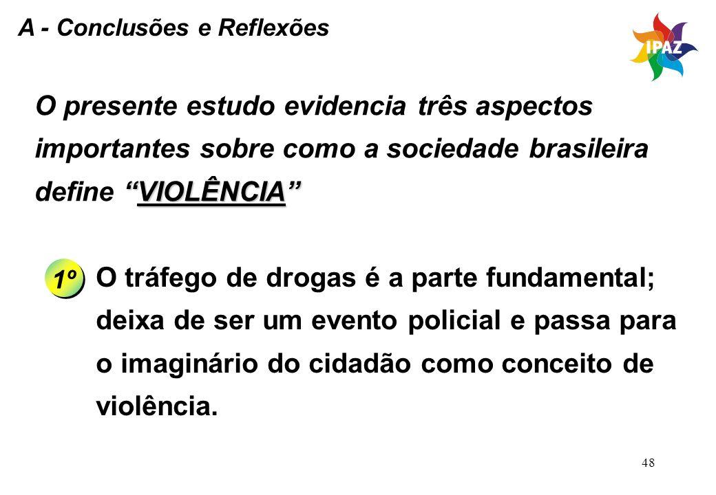 48 A - Conclusões e Reflexões O presente estudo evidencia três aspectos importantes sobre como a sociedade brasileira VIOLÊNCIA define VIOLÊNCIA 1º O