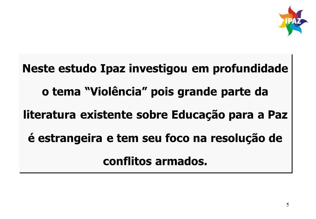 6 Verificar como a população define o que é Violência no Brasil 1 2.