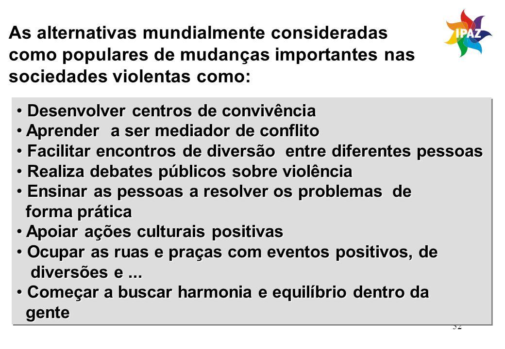 52 As alternativas mundialmente consideradas como populares de mudanças importantes nas sociedades violentas como: Desenvolver centros de convivência
