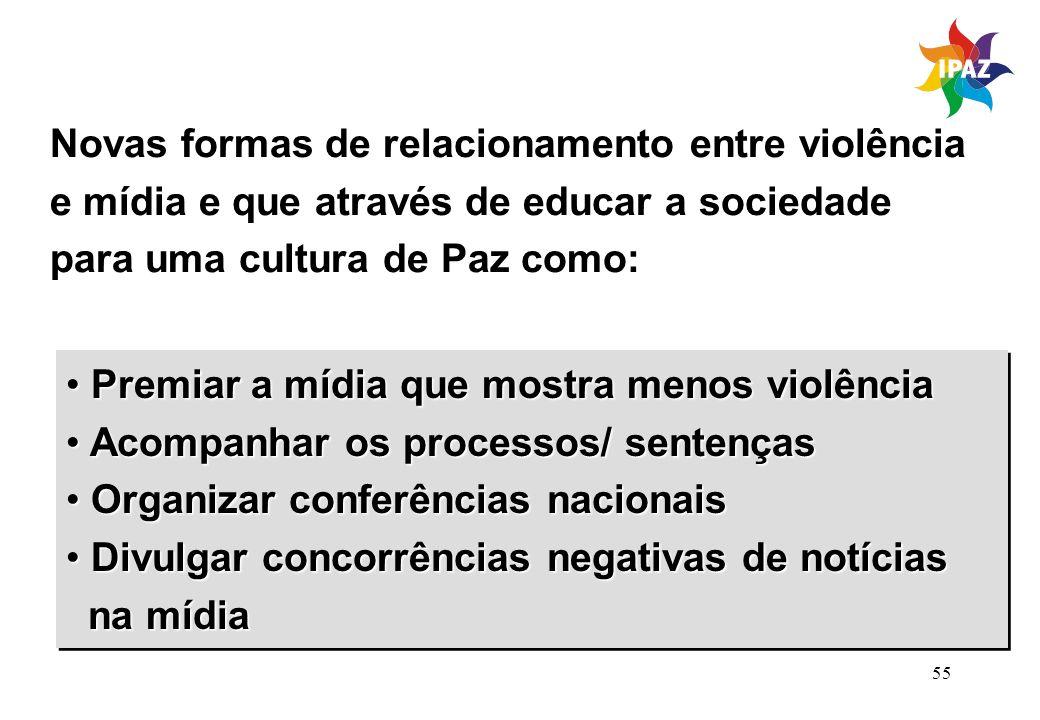 55 Novas formas de relacionamento entre violência e mídia e que através de educar a sociedade para uma cultura de Paz como: Premiar a mídia que mostra
