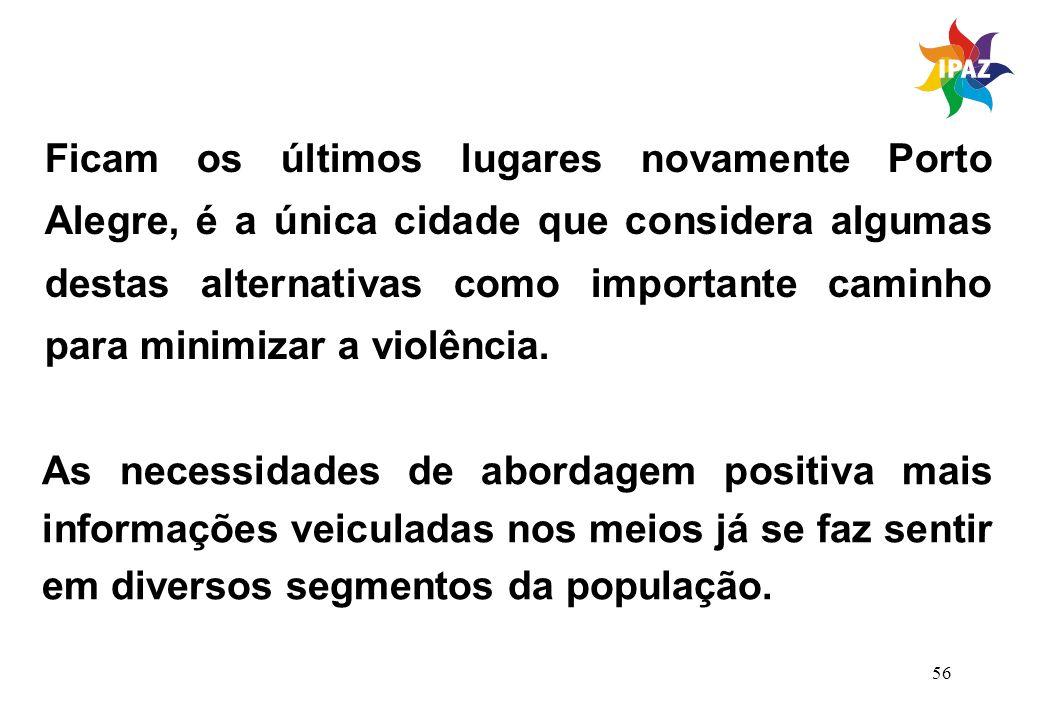 56 Ficam os últimos lugares novamente Porto Alegre, é a única cidade que considera algumas destas alternativas como importante caminho para minimizar