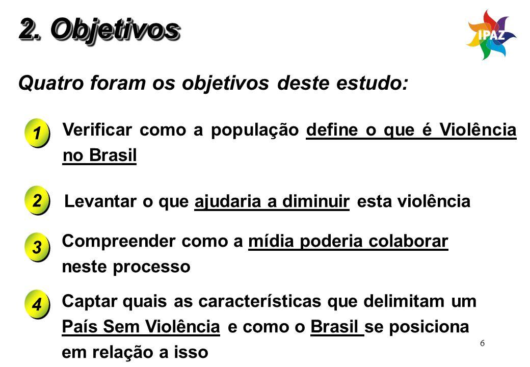 6 Verificar como a população define o que é Violência no Brasil 1 2. Objetivos Quatro foram os objetivos deste estudo: Levantar o que ajudaria a dimin