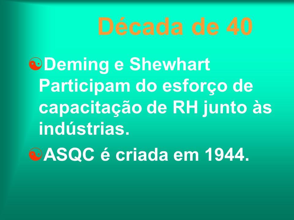 Década de 40 Deming e Shewhart Participam do esforço de capacitação de RH junto às indústrias. ASQC é criada em 1944.