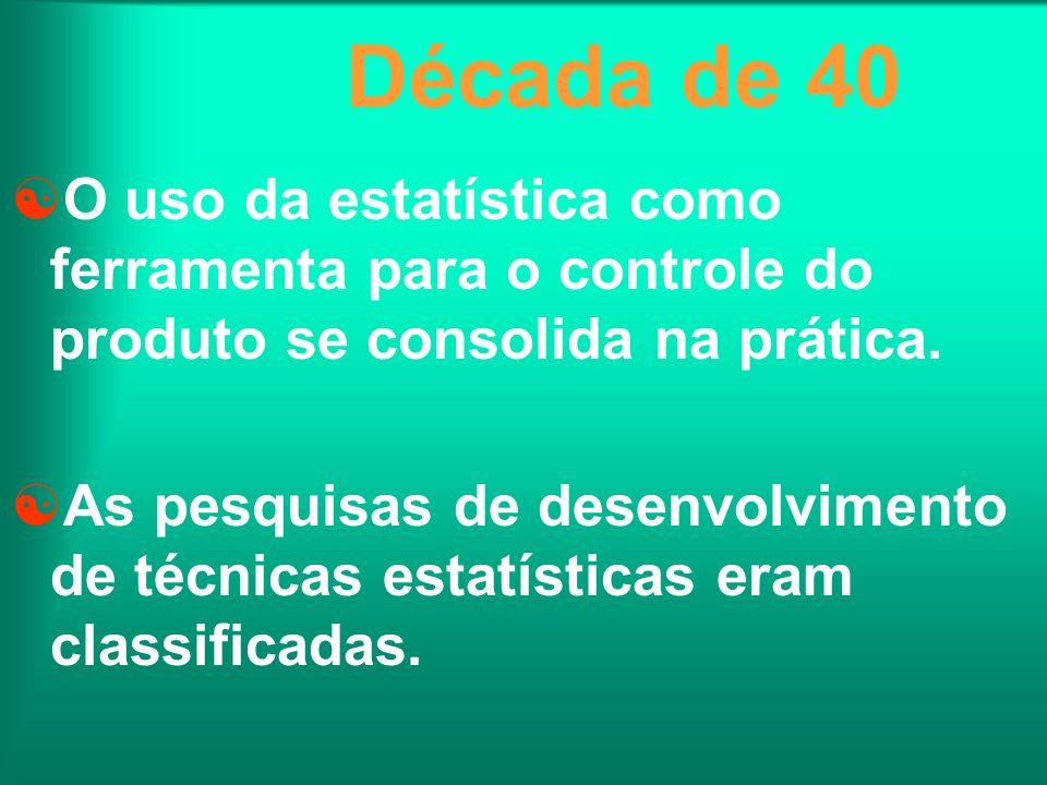 Década de 40 O uso da estatística como ferramenta para o controle do produto se consolida na prática. As pesquisas de desenvolvimento de técnicas esta