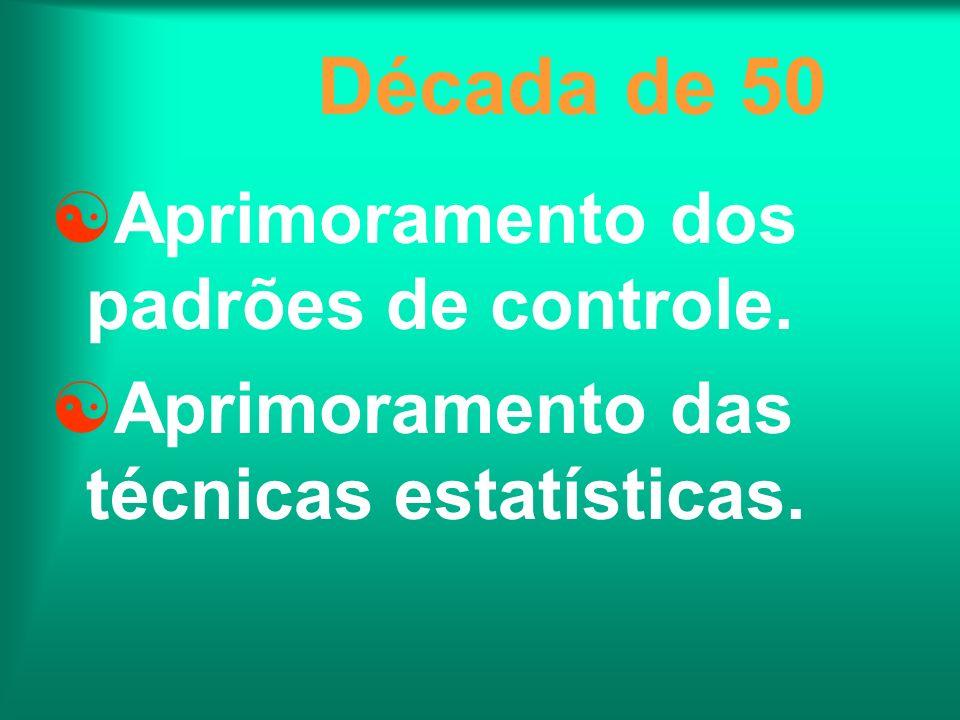 Década de 50 Aprimoramento dos padrões de controle. Aprimoramento das técnicas estatísticas.