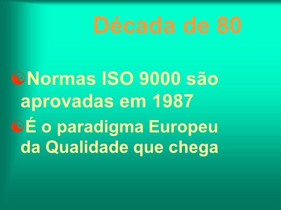 Década de 80 Normas ISO 9000 são aprovadas em 1987 É o paradigma Europeu da Qualidade que chega