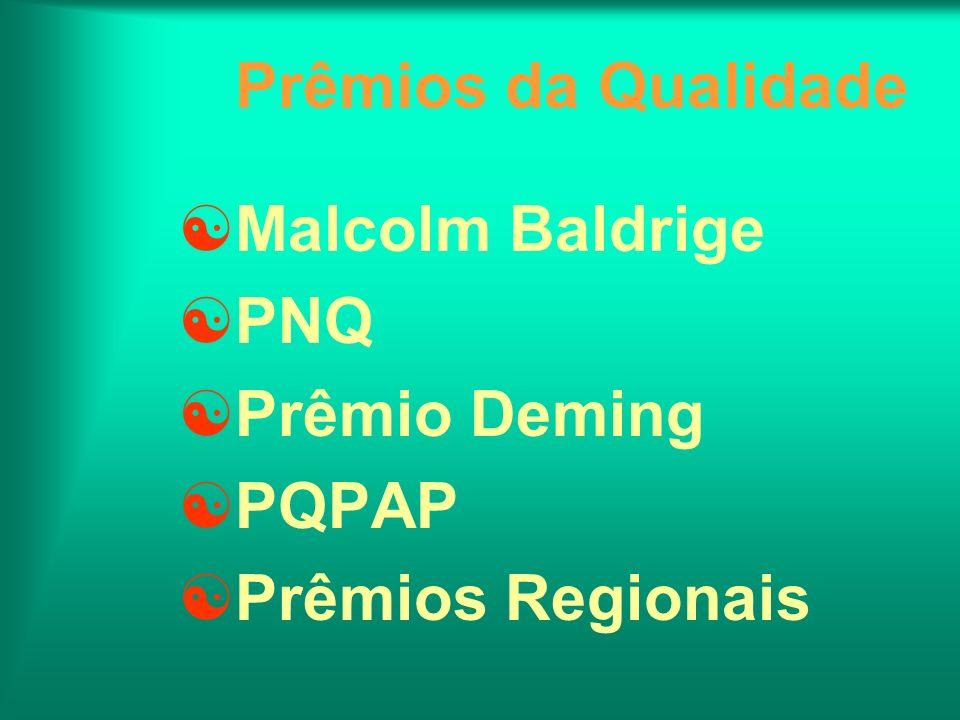 Prêmios da Qualidade Malcolm Baldrige PNQ Prêmio Deming PQPAP Prêmios Regionais