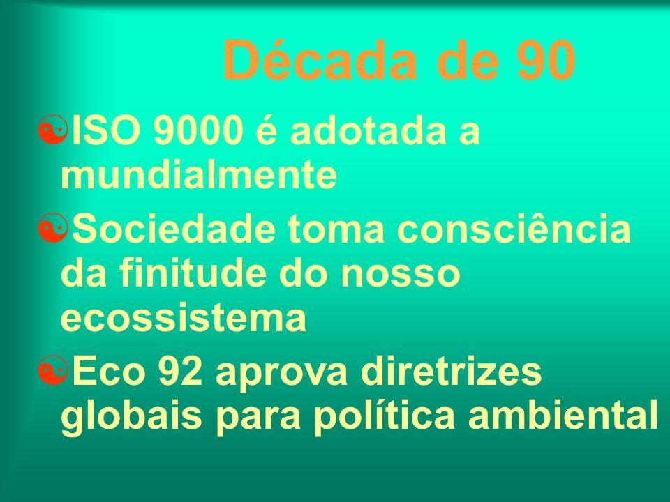 Década de 90 ISO 9000 é adotada a mundialmente Sociedade toma consciência da finitude do nosso ecossistema Eco 92 aprova diretrizes globais para polít
