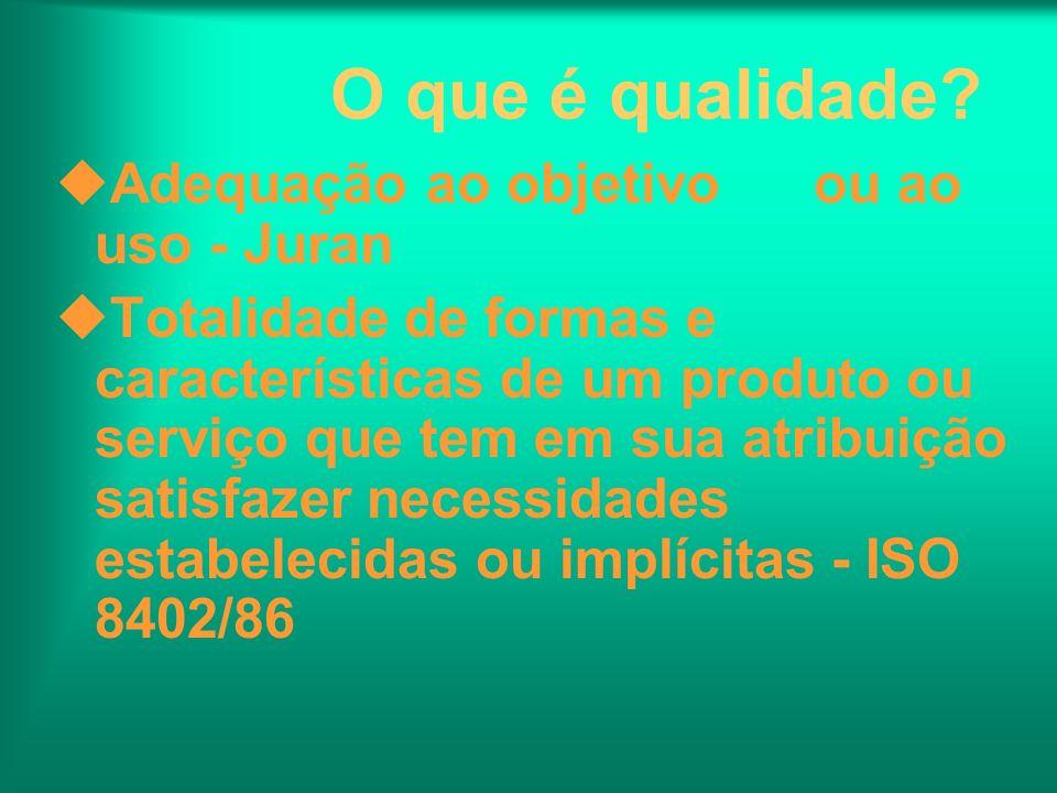 O que é qualidade? Adequação ao objetivo ou ao uso - Juran Totalidade de formas e características de um produto ou serviço que tem em sua atribuição s
