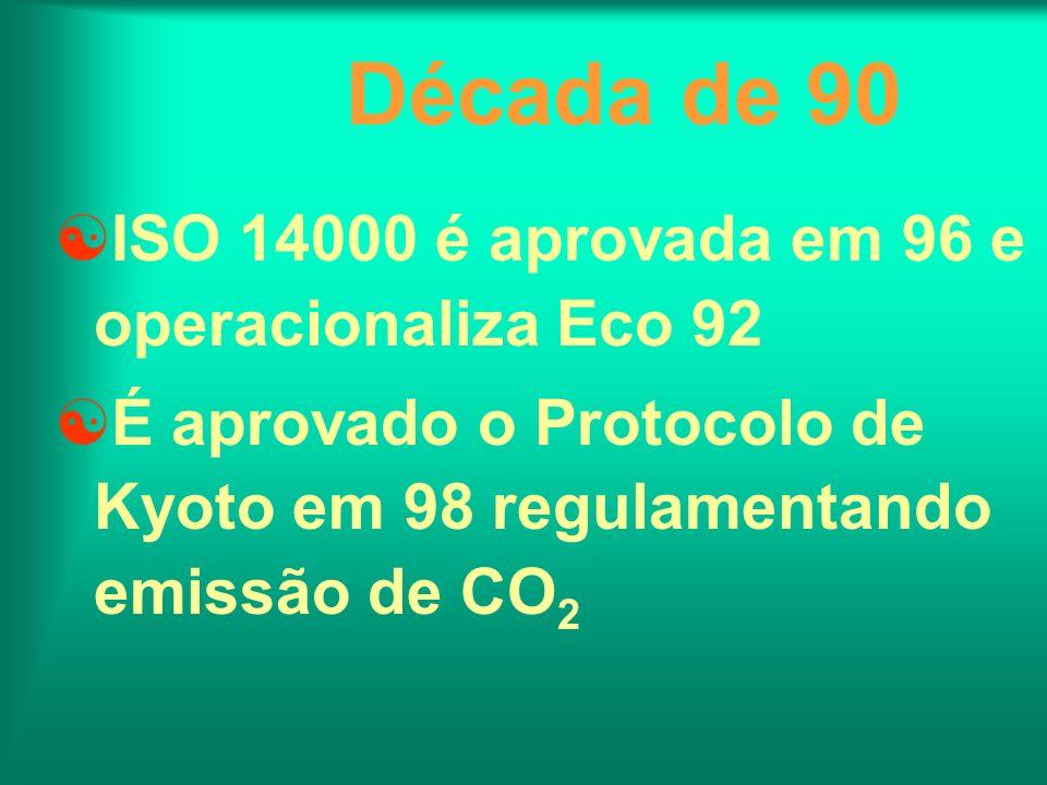 Década de 90 ISO 14000 é aprovada em 96 e operacionaliza Eco 92 É aprovado o Protocolo de Kyoto em 98 regulamentando emissão de CO 2