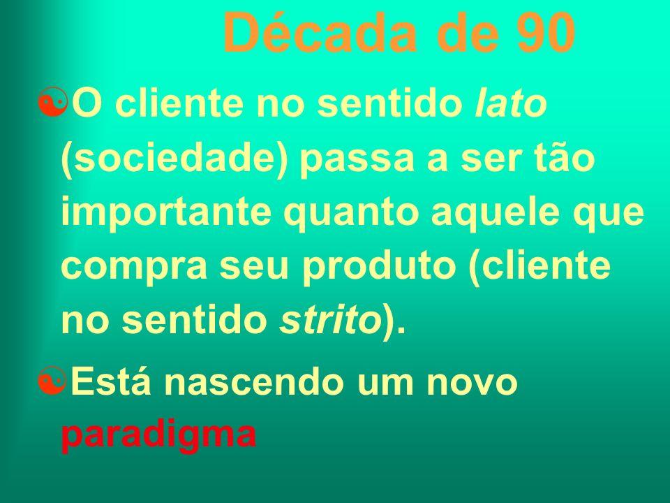 Década de 90 O cliente no sentido lato (sociedade) passa a ser tão importante quanto aquele que compra seu produto (cliente no sentido strito). Está n