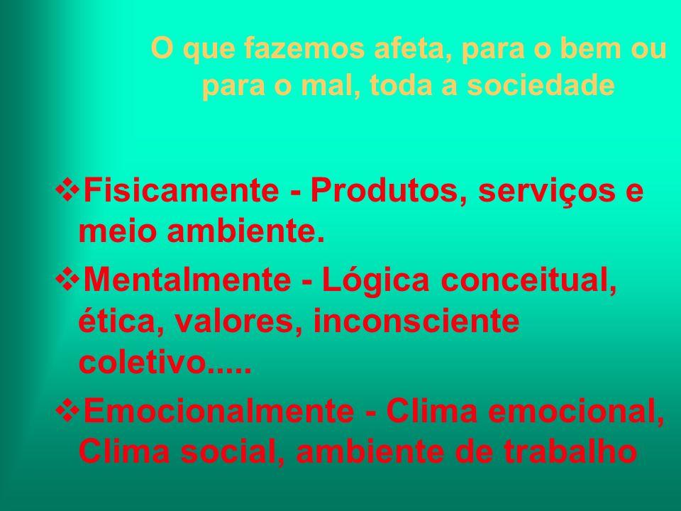 O que fazemos afeta, para o bem ou para o mal, toda a sociedade Fisicamente - Produtos, serviços e meio ambiente. Mentalmente - Lógica conceitual, éti