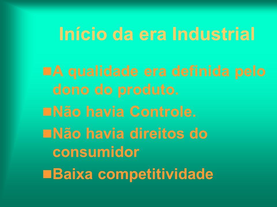 Início da era Industrial A qualidade era definida pelo dono do produto. Não havia Controle. Não havia direitos do consumidor Baixa competitividade
