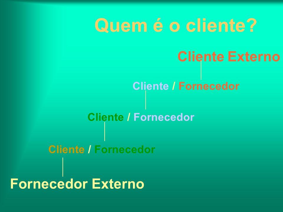 Quem é o cliente? Cliente Externo Cliente / Fornecedor Fornecedor Externo
