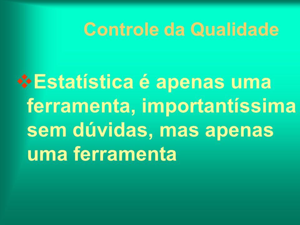 Controle da Qualidade vEstatística é apenas uma ferramenta, importantíssima sem dúvidas, mas apenas uma ferramenta