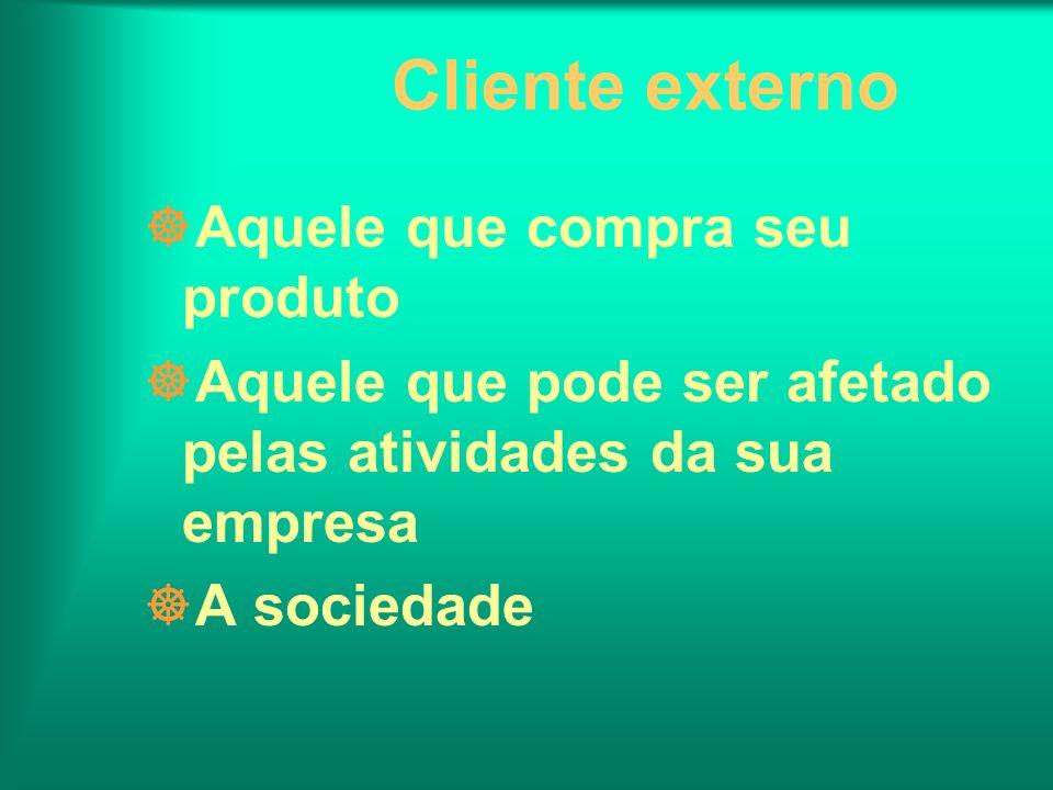 Cliente externo ]Aquele que compra seu produto ]Aquele que pode ser afetado pelas atividades da sua empresa ]A sociedade