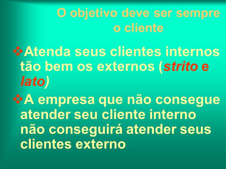 O objetivo deve ser sempre o cliente vAtenda seus clientes internos tão bem os externos (strito e lato) vA empresa que não consegue atender seu client