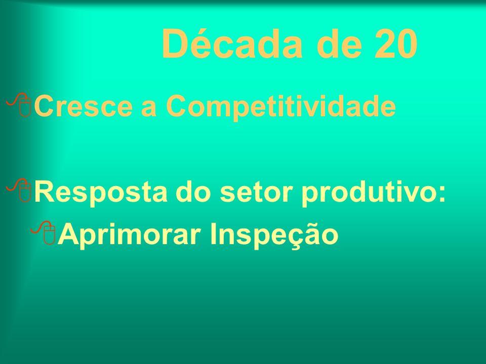 Década de 20 8Cresce a Competitividade 8Resposta do setor produtivo: 8Aprimorar Inspeção