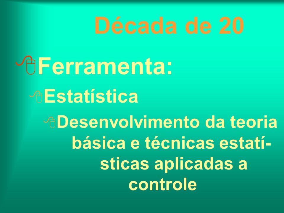 Década de 20 8Ferramenta: 8 Estatística 8 Desenvolvimento da teoria básica e técnicas estatí- sticas aplicadas a controle
