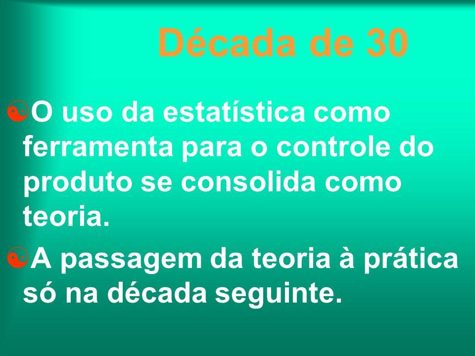Década de 30 O uso da estatística como ferramenta para o controle do produto se consolida como teoria. A passagem da teoria à prática só na década seg