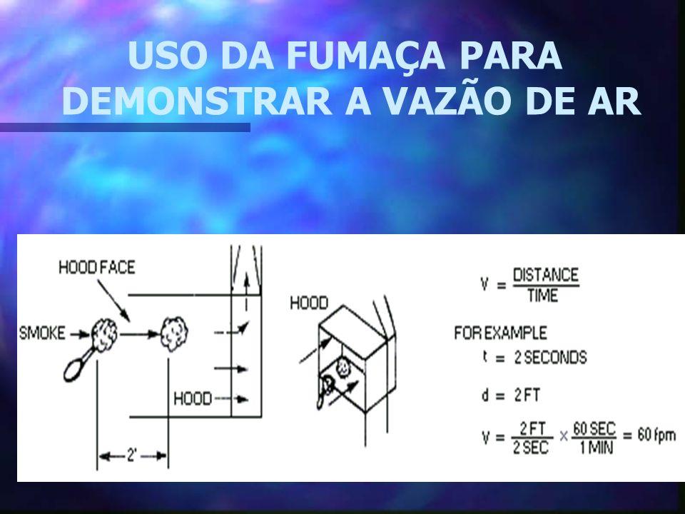 USO DA FUMAÇA PARA DEMONSTRAR A VAZÃO DE AR