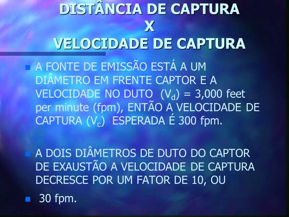 DISTÂNCIA DE CAPTURA X VELOCIDADE DE CAPTURA n n A FONTE DE EMISSÃO ESTÁ A UM DIÂMETRO EM FRENTE CAPTOR E A VELOCIDADE NO DUTO (V d ) = 3,000 feet per