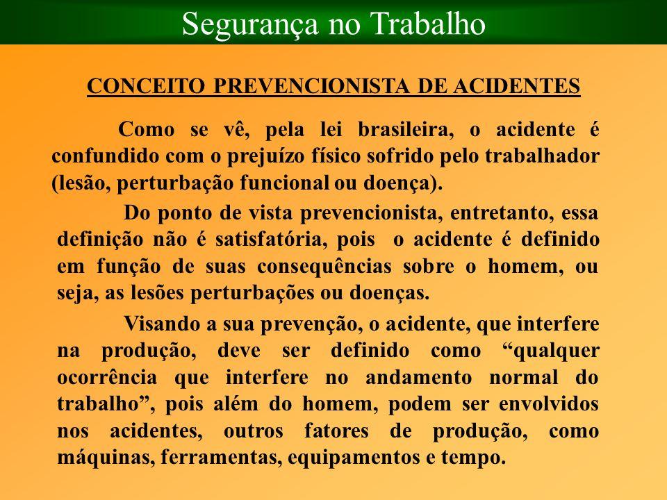 Segurança no Trabalho CONCEITO PREVENCIONISTA DE ACIDENTES Como se vê, pela lei brasileira, o acidente é confundido com o prejuízo físico sofrido pelo