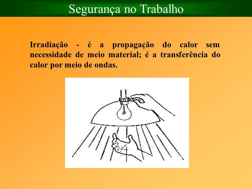 Segurança no Trabalho Irradiação - é a propagação do calor sem necessidade de meio material; é a transferência do calor por meio de ondas.