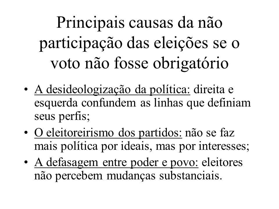 Algumas reflexões de Frei Betto: A INDIFERENÇA do eleitor inviabiliza a DIFERENÇA na política; Repudiar o voto é demitir-se da cidadania.
