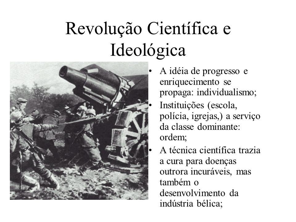 Revolução Científica e Ideológica A idéia de progresso e enriquecimento se propaga: individualismo; Instituições (escola, polícia, igrejas,) a serviço