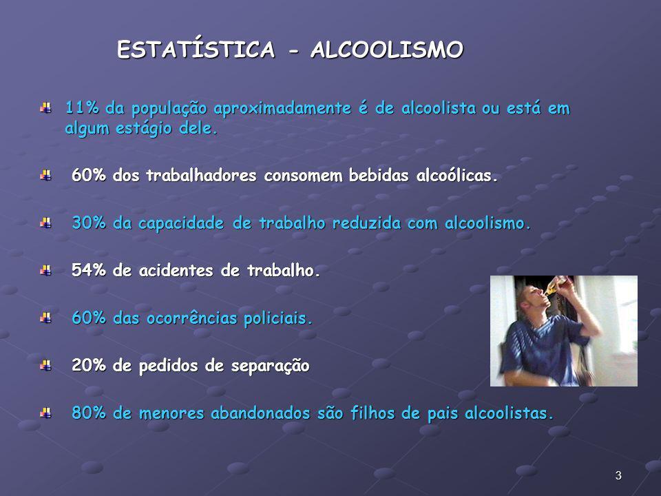 3 11% da população aproximadamente é de alcoolista ou está em algum estágio dele. 60% dos trabalhadores consomem bebidas alcoólicas. 60% dos trabalhad