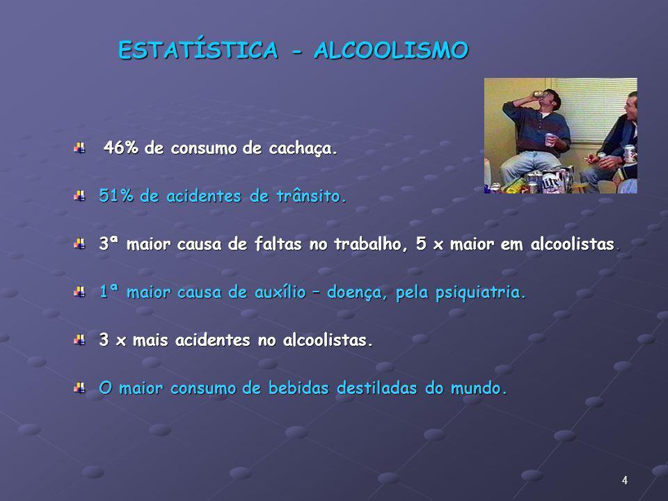 4 46% de consumo de cachaça. 46% de consumo de cachaça. 51% de acidentes de trânsito. 3ª maior causa de faltas no trabalho, 5 x maior em alcoolistas.