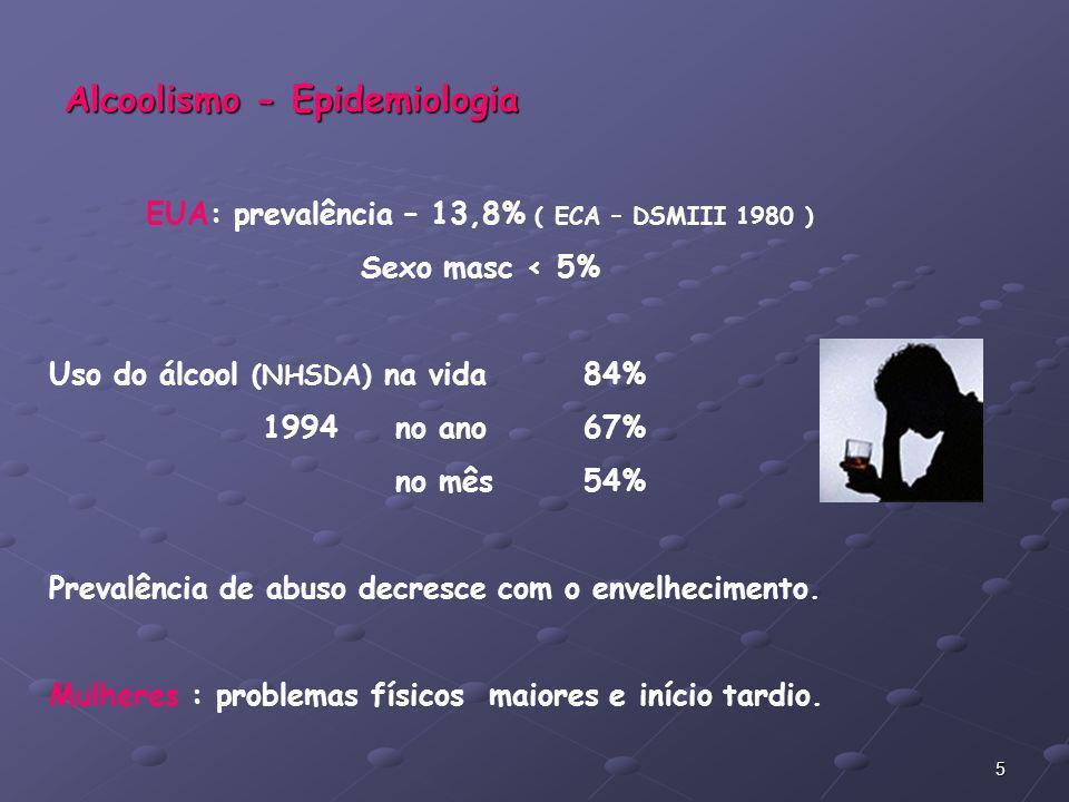 5 Alcoolismo - Epidemiologia EUA: prevalência – 13,8% ( ECA – DSMIII 1980 ) Sexo masc < 5% Uso do álcool (NHSDA) na vida84% 1994 no ano67% no mês54% P