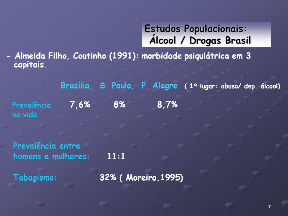 7 Estudos Populacionais: Álcool / Drogas Brasil - Almeida Filho, Coutinho (1991): morbidade psiquiátrica em 3 capitais. Brasília, S. Paulo, P. Alegre