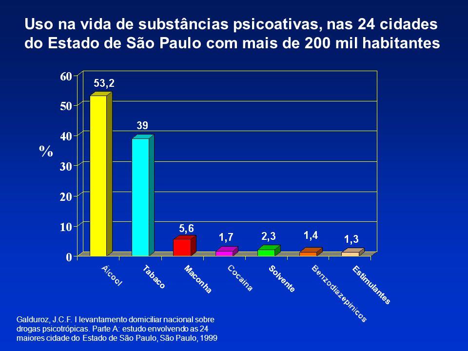 ÁLCOOL E DROGAS ASPECTOS ECONÔMICOS E SOCIAIS