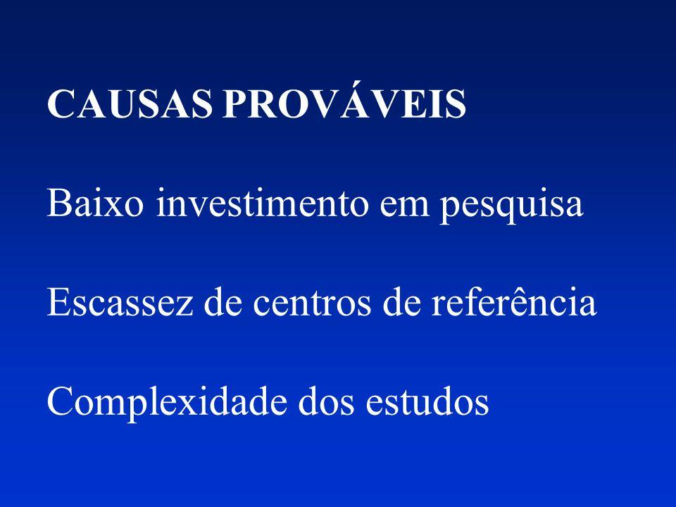 BRASIL Carência de estudos sobre o assunto