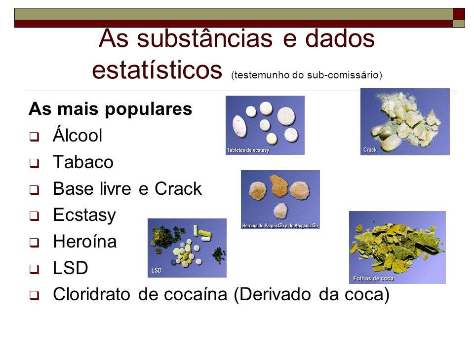 As substâncias e dados estatísticos (testemunho do sub-comissário) As mais populares Álcool Tabaco Base livre e Crack Ecstasy Heroína LSD Cloridrato d