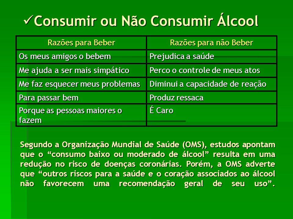 Consumir ou Não Consumir Álcool Consumir ou Não Consumir Álcool Segundo a Organização Mundial de Saúde (OMS), estudos apontam que o consumo baixo ou moderado de álcool resulta em uma redução no risco de doenças coronárias.