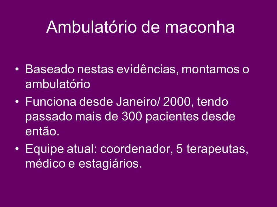 Ambulatório de maconha Baseado nestas evidências, montamos o ambulatório Funciona desde Janeiro/ 2000, tendo passado mais de 300 pacientes desde então