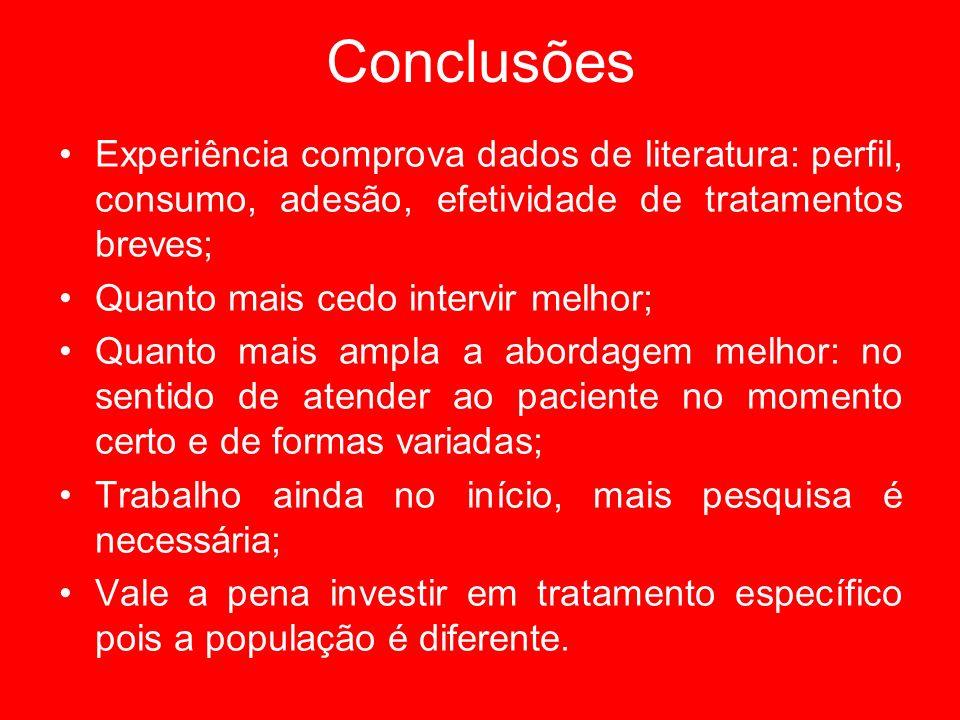 Conclusões Experiência comprova dados de literatura: perfil, consumo, adesão, efetividade de tratamentos breves; Quanto mais cedo intervir melhor; Qua